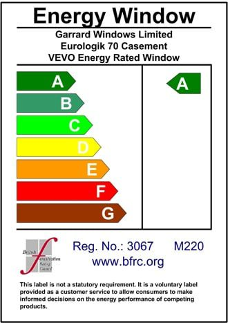 energy ratings are classified from a to g, with a rated being the best performing.